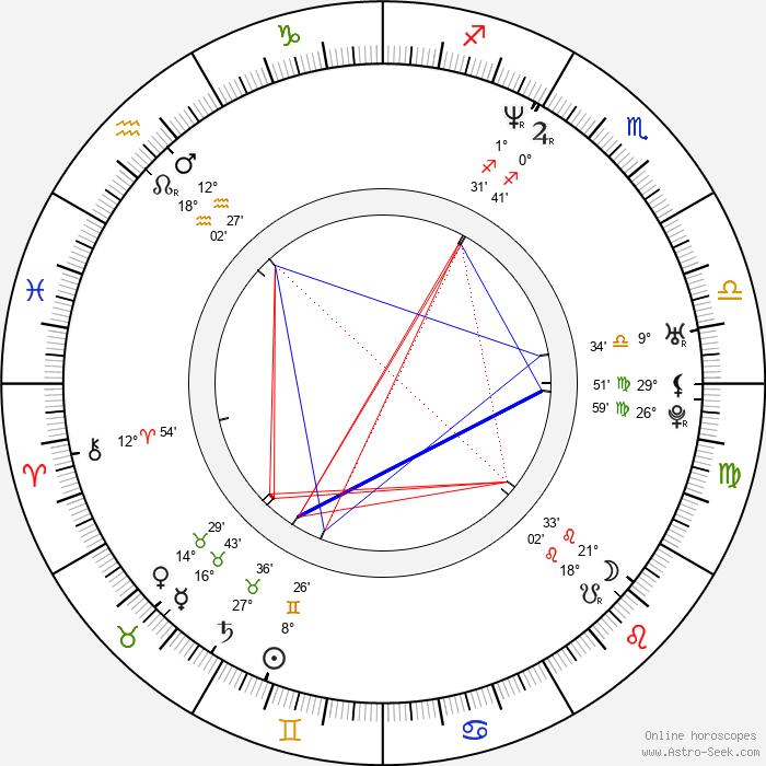 John Ross Bowie - Birth horoscope chart