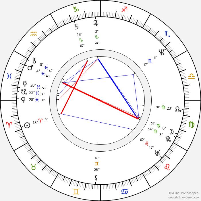 John Schneider - Birth horoscope chart