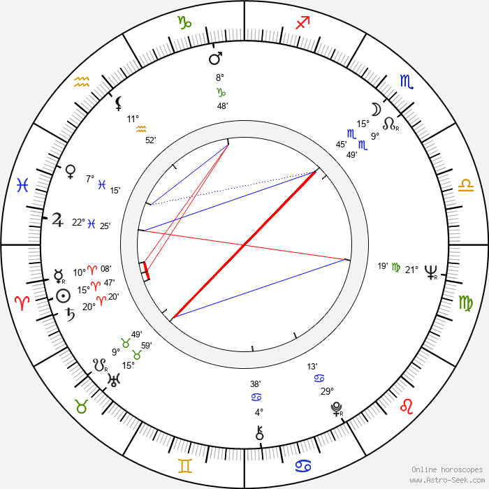 John Sculley - Birth horoscope chart