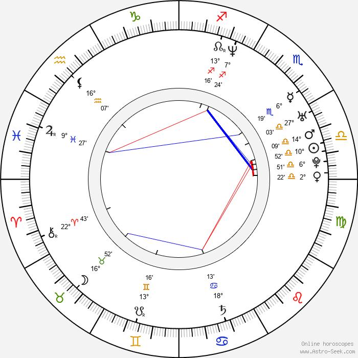 John Stecenko - Birth horoscope chart