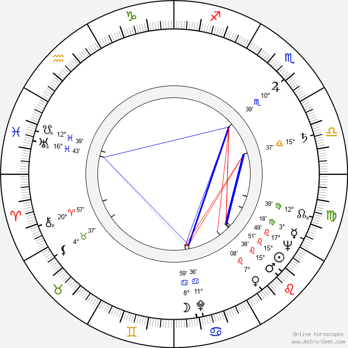 John Stephenson - Birth horoscope chart