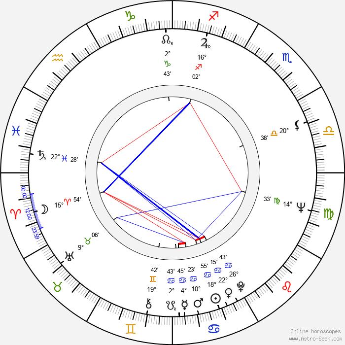 John Stride - Birth horoscope chart