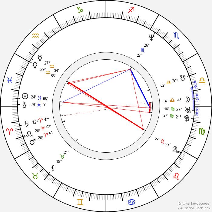 John Tardy - Birth horoscope chart