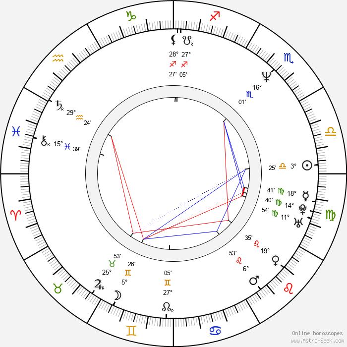 John Tempesta - Birth horoscope chart
