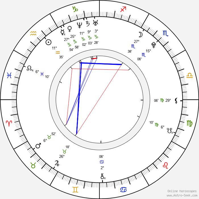 John Travers - Birth horoscope chart