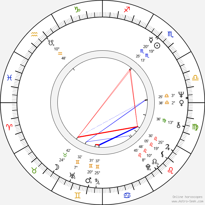 John Walker - Birth horoscope chart