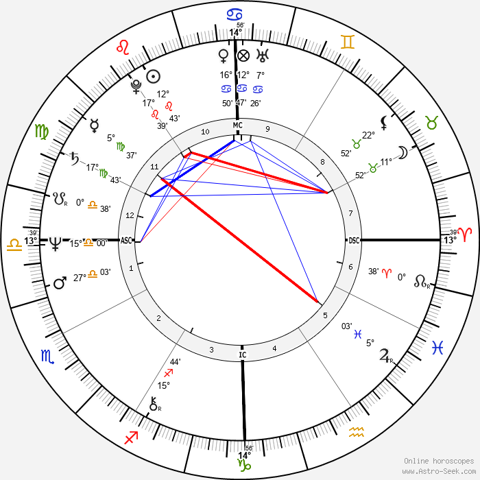 John Walton Smith - Birth horoscope chart