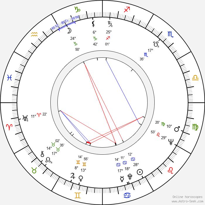 John Woodvine - Birth horoscope chart