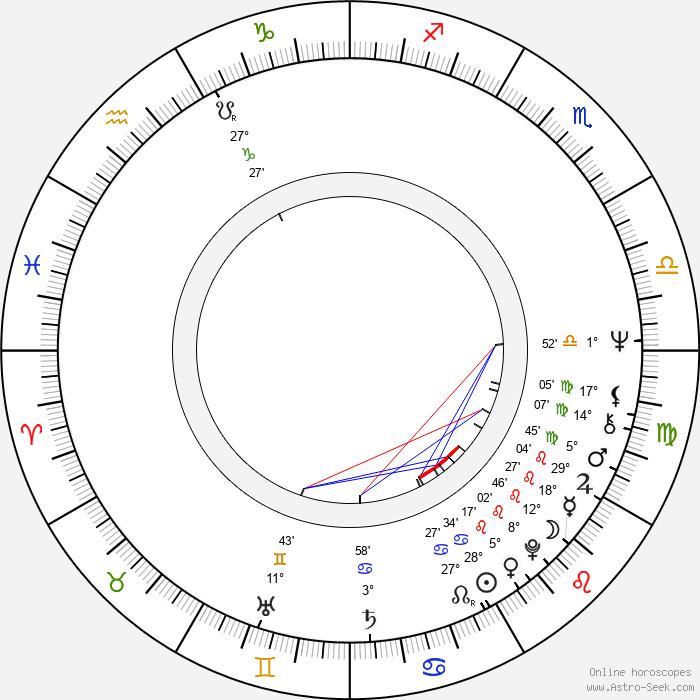 John Zenda - Birth horoscope chart