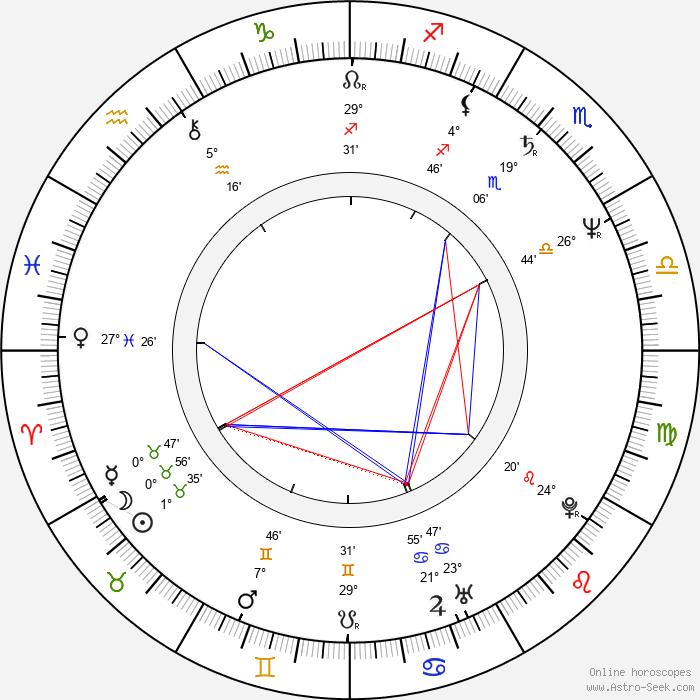 Johnnie To - Birth horoscope chart