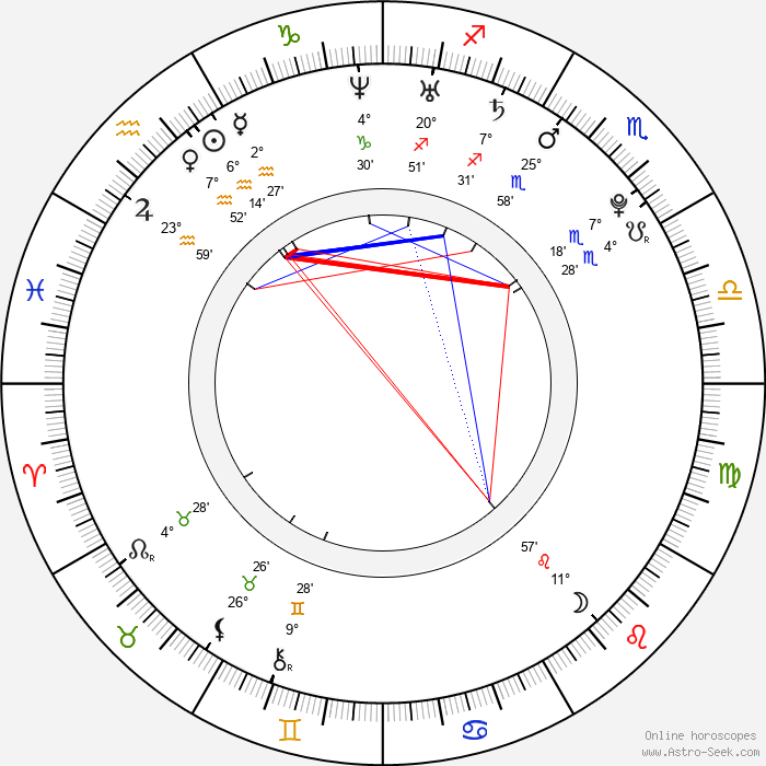 Johnny Griffin - Birth horoscope chart