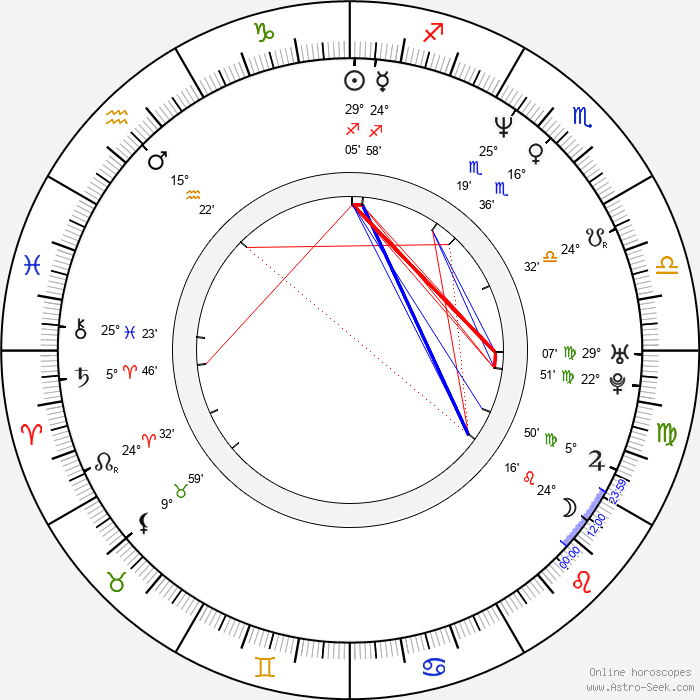 Johnny Lozada - Birth horoscope chart