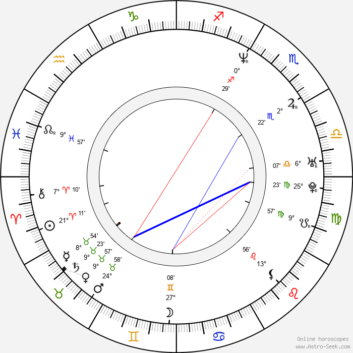 Johnny Messner - Birth horoscope chart