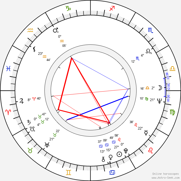Johnny Sekka - Birth horoscope chart