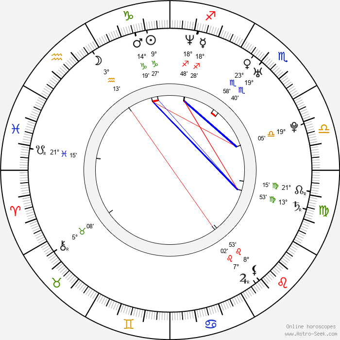 Johnny Sins - Birth horoscope chart