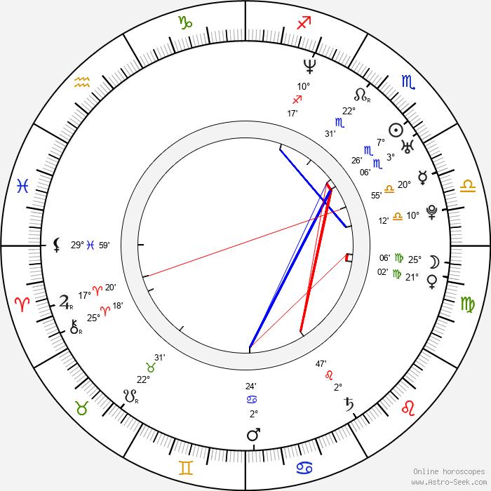 Johnny Whitworth - Birth horoscope chart