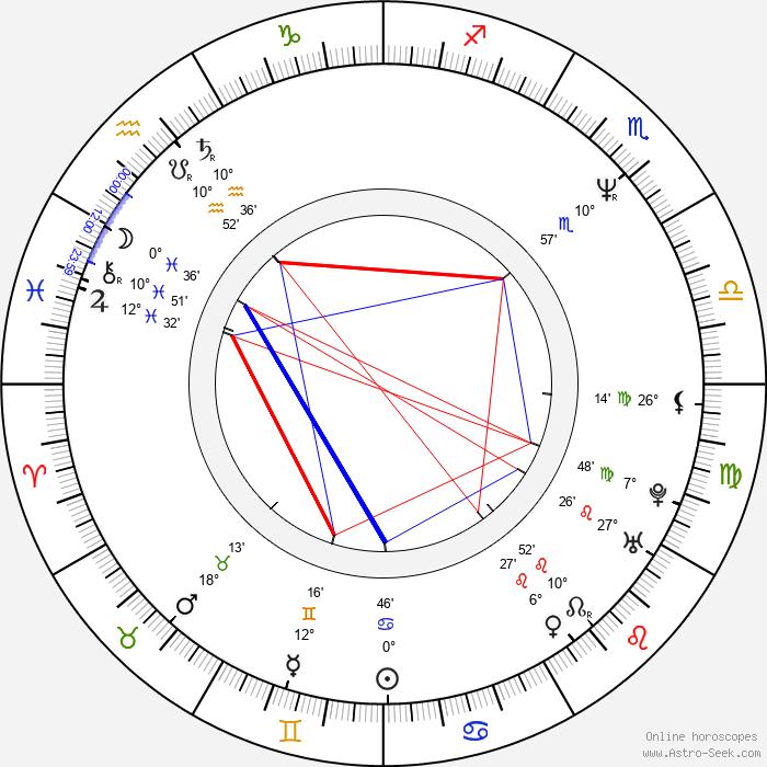 Joie Lee - Birth horoscope chart