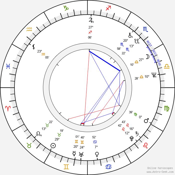 Jon Amiel - Birth horoscope chart