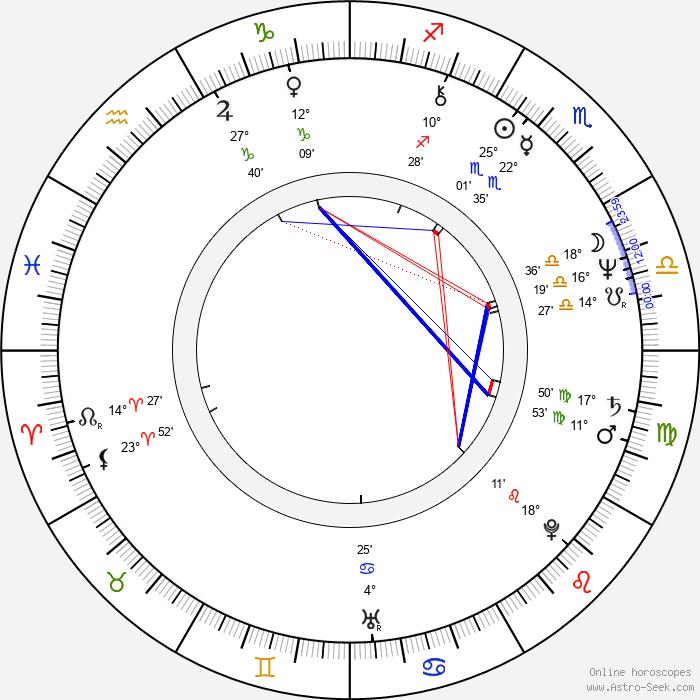 Jon Avnet - Birth horoscope chart