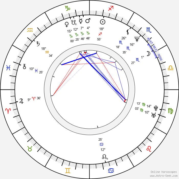 Jon Brion - Birth horoscope chart