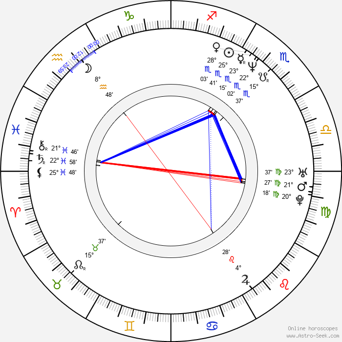 Jon Campling - Birth horoscope chart