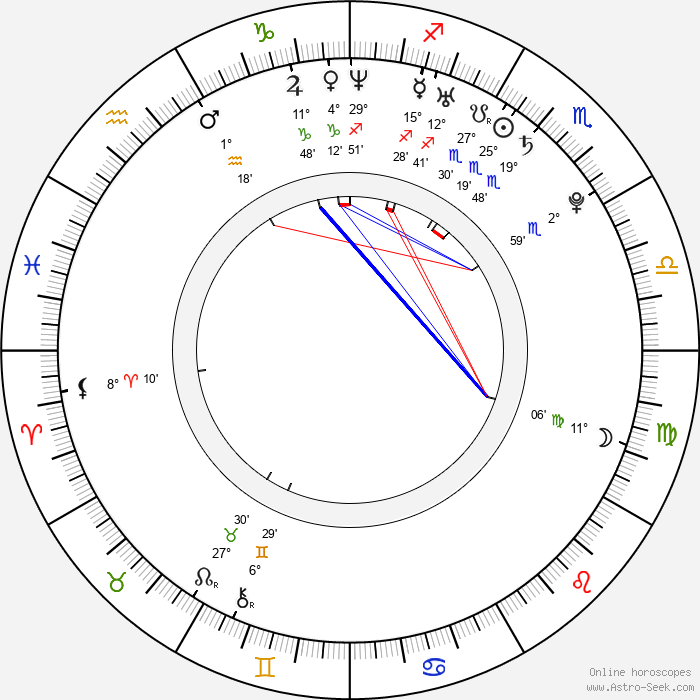 Jon Cor - Birth horoscope chart