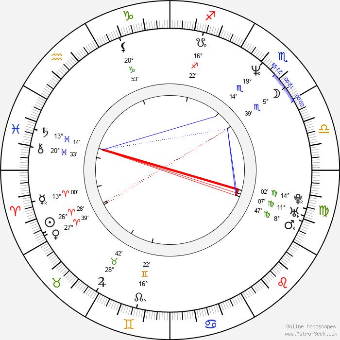 Jon Cryer - Birth horoscope chart