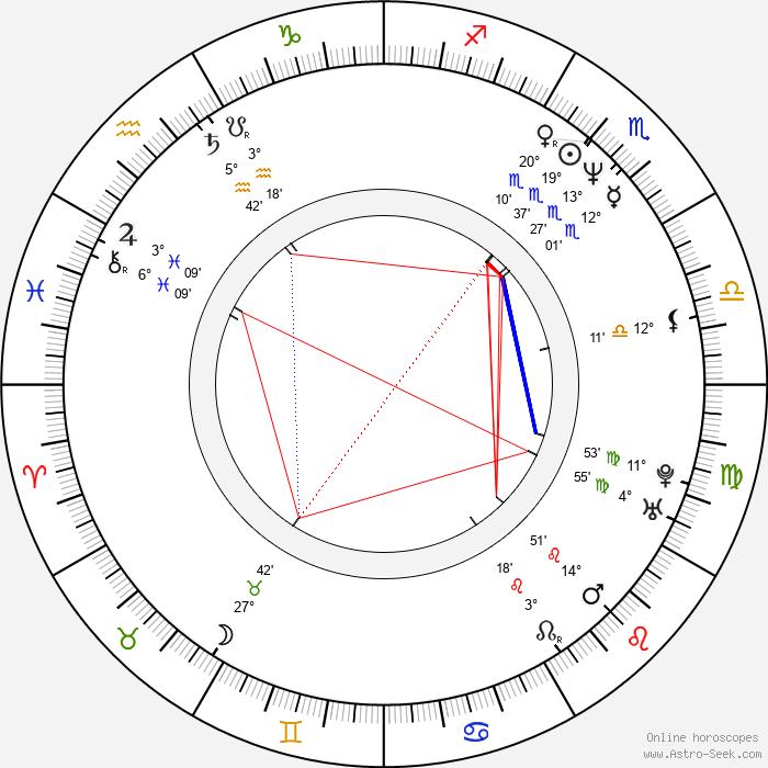 Jon Dough - Birth horoscope chart