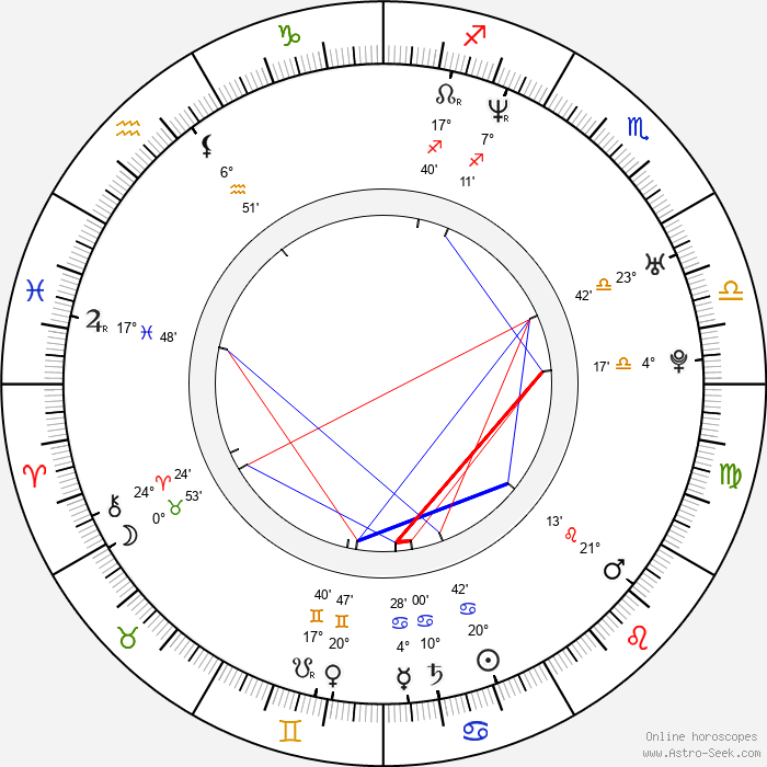 Jon Fine - Birth horoscope chart