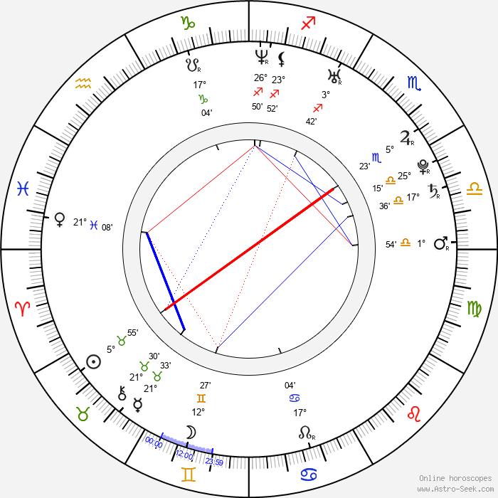 Jon Lee - Birth horoscope chart
