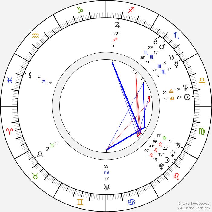Jon Lindström - Birth horoscope chart