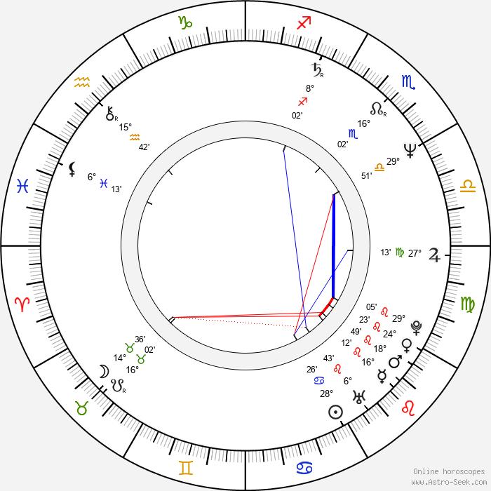 Jon Lovitz - Birth horoscope chart