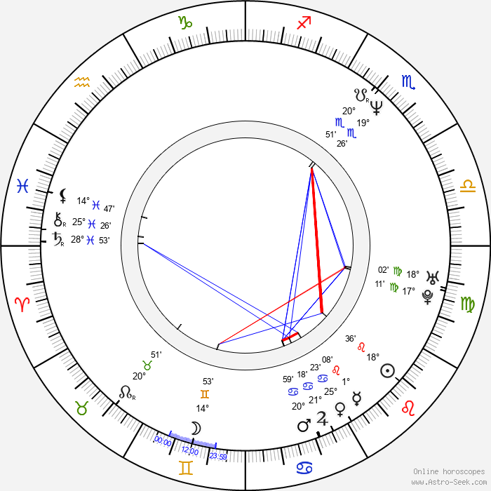 Jon Michael Davis - Birth horoscope chart