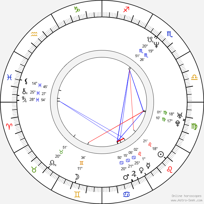 Jon Michael Davis - Birth horoscope chart