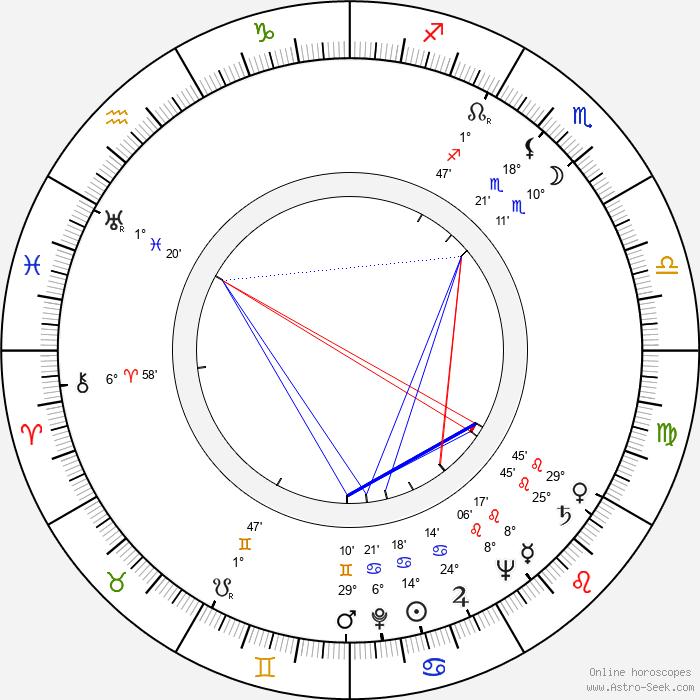 Jon Pertwee - Birth horoscope chart