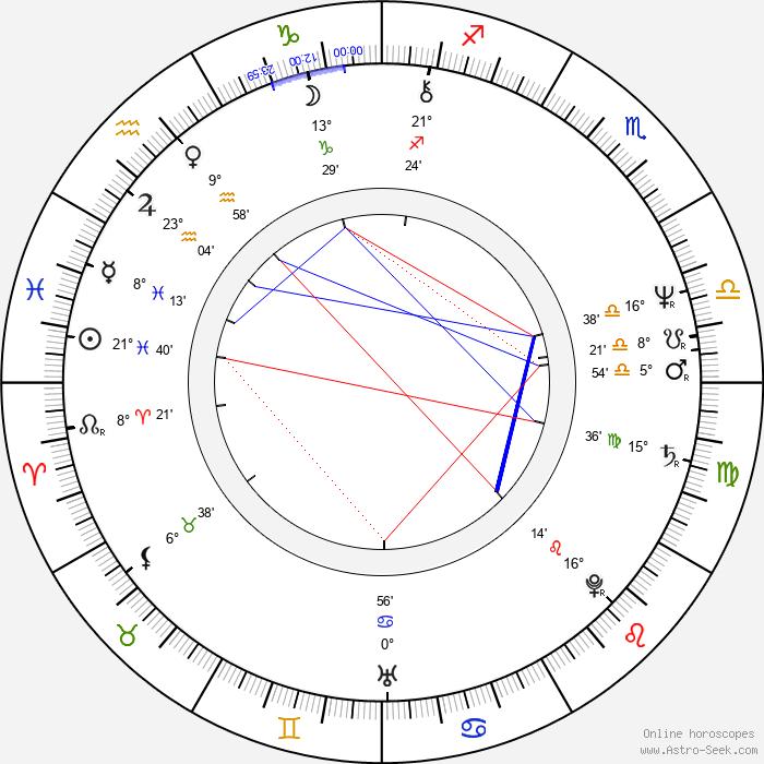 Jon Provost - Birth horoscope chart
