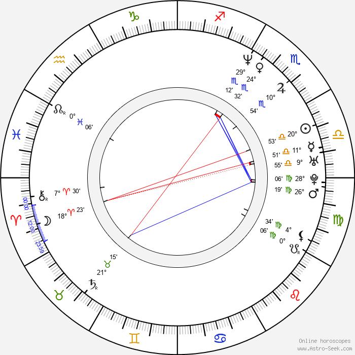 Jon Seda - Birth horoscope chart