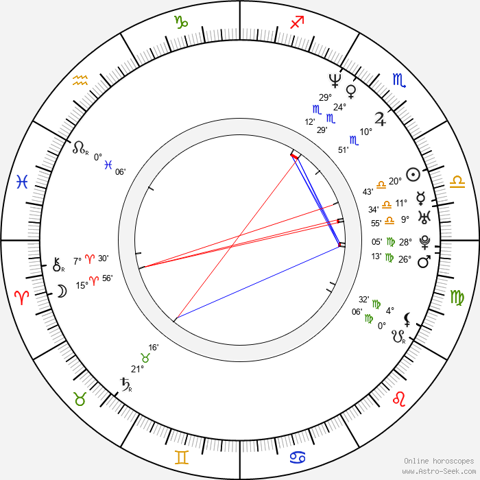 Jon Seda - Birth horoscope chart