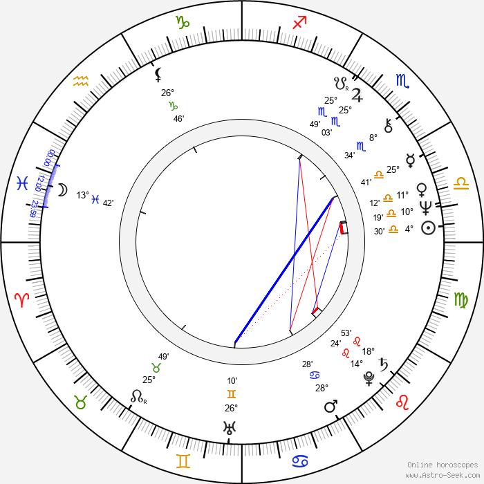 Jon Snow - Birth horoscope chart