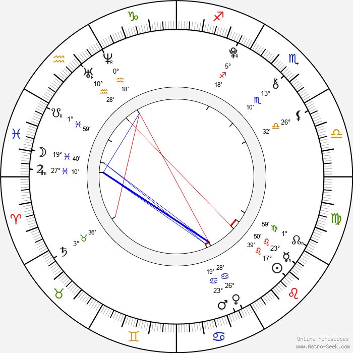 Jona Ruggaber - Birth horoscope chart