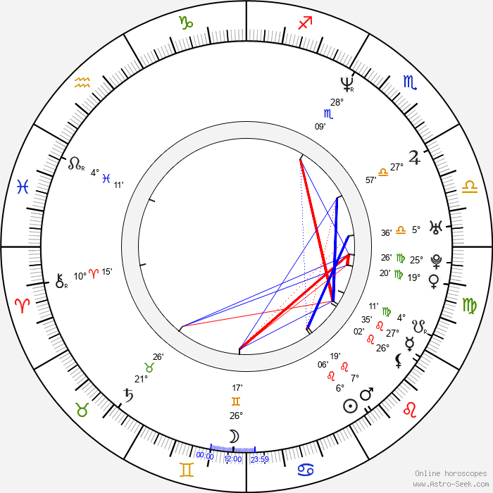 Jonah Falcon - Birth horoscope chart