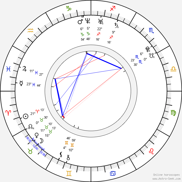 Jonáš Červinka - Birth horoscope chart