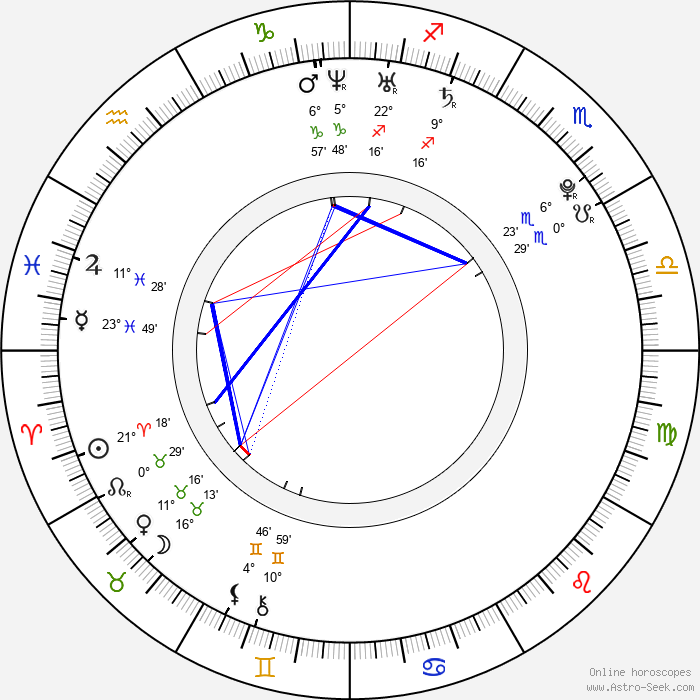 Jonáš Červinka - Birth horoscope chart