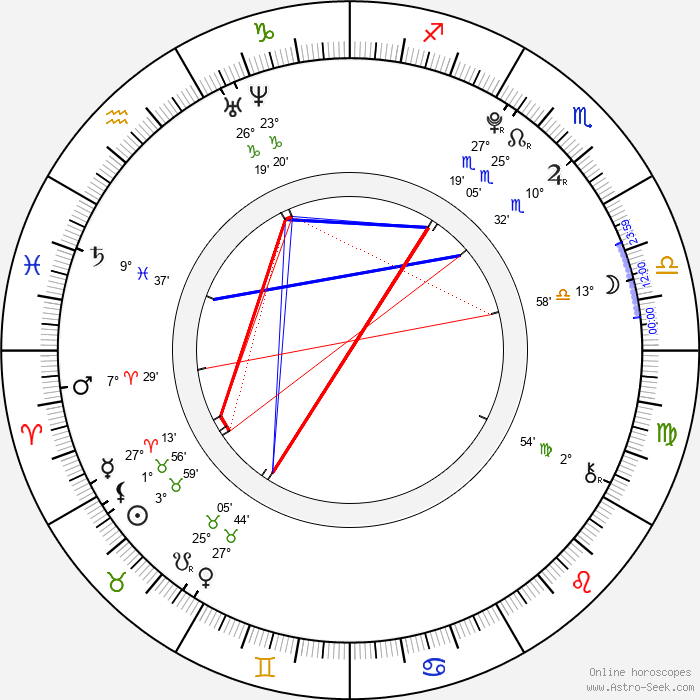Jonáš Křivánek - Birth horoscope chart