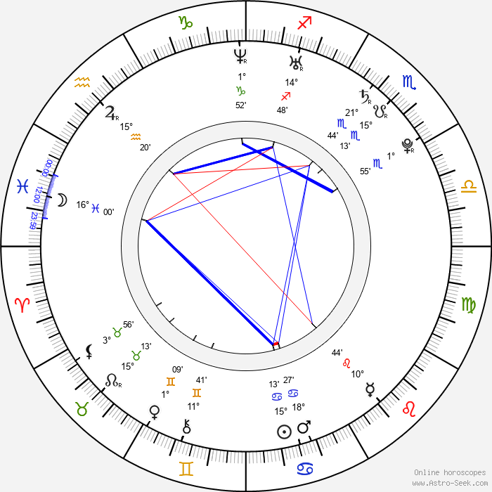 Jonáš Vacek - Birth horoscope chart