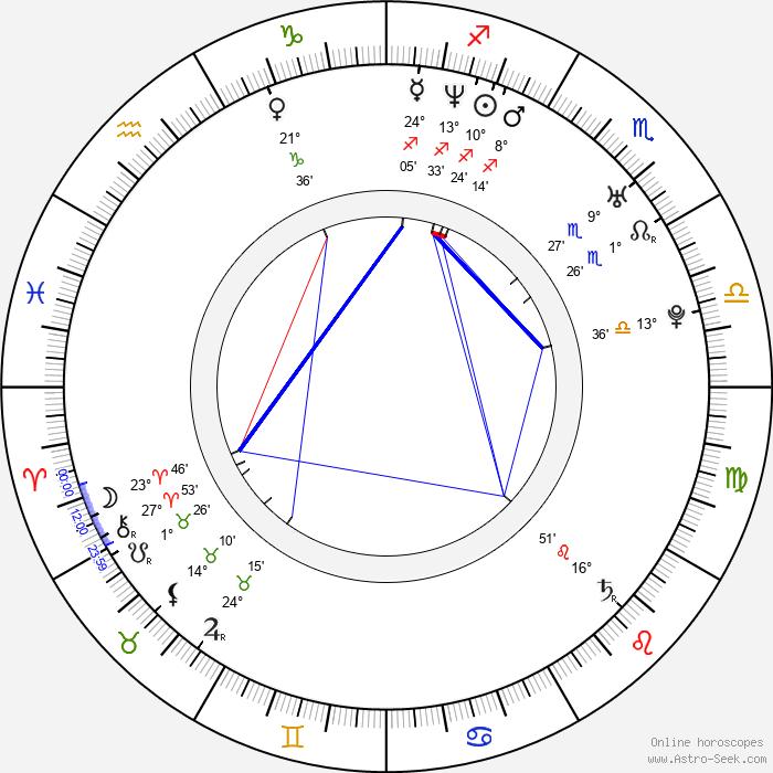 Jonatan Rodriguez - Birth horoscope chart