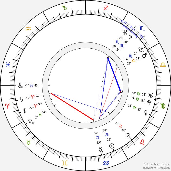 Jonathan Adams - Birth horoscope chart