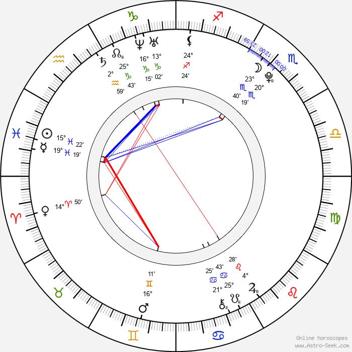 Jonathan Beck - Birth horoscope chart