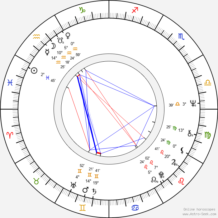 Jonathan Demme - Birth horoscope chart
