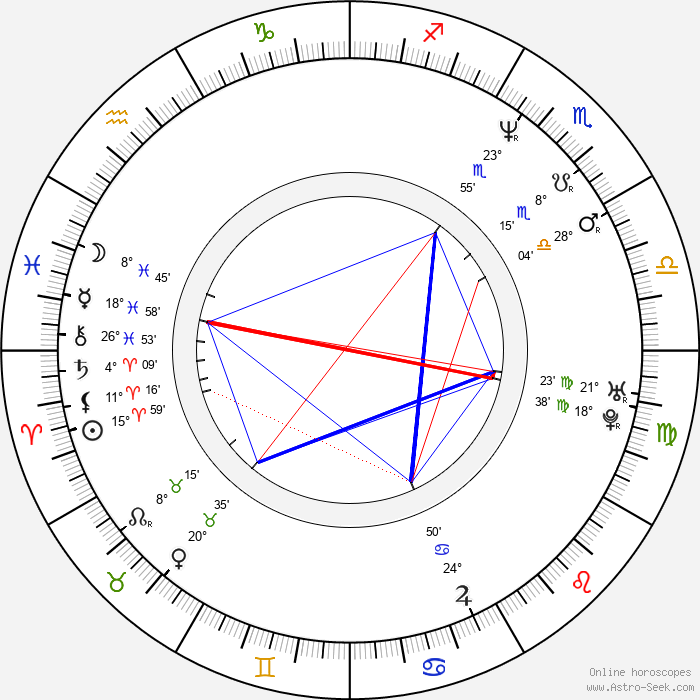 Jonathan Firth - Birth horoscope chart
